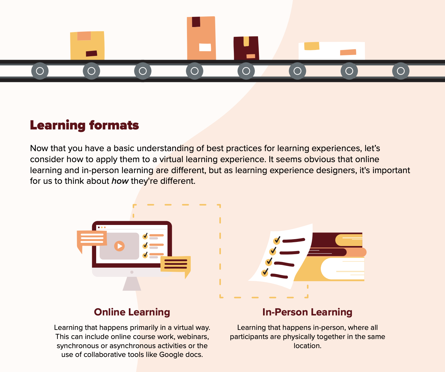 Image detailing the difference between online learning and in-person learning